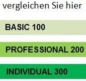 vergleichenn Sie hier die Kurse 100 200 300