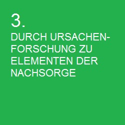 3. DURCH URSACHENFORSCHUNG ZU ELEMENTEN DER NACHSORGE